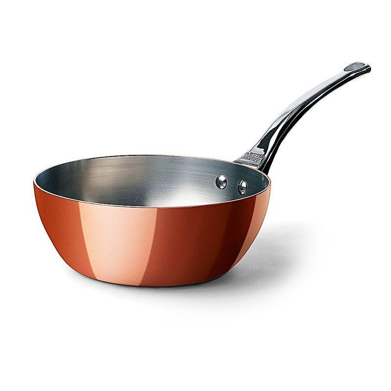Nouveaut mondiale casseroles en cuivre compatible induction hagen grote gmbh - Plaque vitroceramique quelle casserole ...